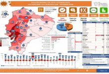 Photo of Transparentar las cifras, tarea prioritaria para los funcionarios dispuso Lenín Moreno