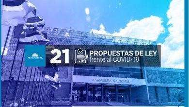 Photo of 21 Propuestas Legislativas se suman a los proyectos de Ley enviados por el Ejecutivo para responder a la emergencia