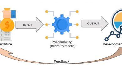 Photo of Cómo funciona el sistema computacional que promueve la ONU para combatir la desigualdad en el mundo