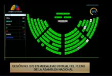 Photo of Asamblea Nacional aprueba el proyecto de Ley que regula el cultivo, producción y comercialización de la Palma Aceitera y sus derivados