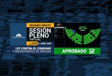 Photo of Pleno de la Asamblea Nacional aprobó Ley Contra el Consumo y Microtráfico de Drogas