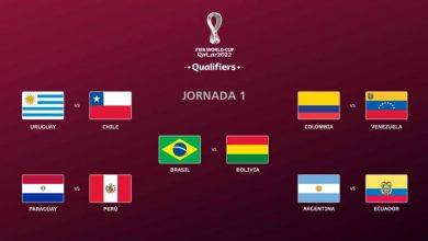 Photo of ¡Las Eliminatorias Sudamericanas arrancarán en octubre de este año y terminarán en junio del 2022!