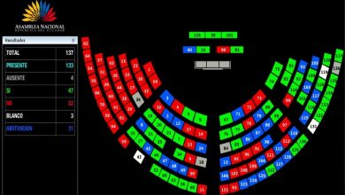 Photo of Veto a Ley de Finanzas no fue aprobado; entraría por Ministerio de la Ley el 15 de julio