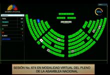 Photo of Asamblea Nacional aprueba Ley que obliga al IESS transparentar la información del afiliado a través de una libreta virtual