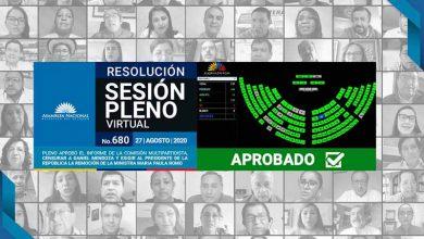 Photo of Parlamento censura al asambleísta Daniel Mendoza y exige remoción de ministra de ministra de Gobierno