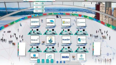 Photo of Compradores de ocho países de Europa buscan productos ecuatorianos en la Feria Euro Virtual de Corpei