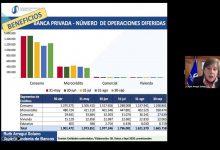 Photo of Asamblea Nacional fiscalizará cobro de intereses de los bancos en reprogramación de pagos de obligaciones durante la pandemia