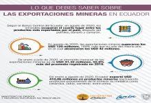 Photo of Los minerales son el cuarto producto más exportado en el Ecuador