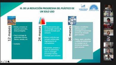 Photo of Asamblea Nacional aprueba proyecto de Ley que regula la utilización y comercialización de productos plásticos de un solo uso