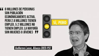 """Photo of Sí, pero: Guillermo Lasso: """"8 millones de personas población económicamente activa, pero 2.8 millones tienen empleo, 5.2 millones no tienen empleo, la mayoría son mujeres o jóvenes"""""""